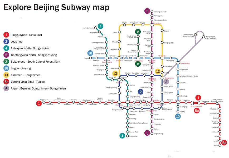 Traslados, metro y alojamiento. Cómo moverse en Pekín 🥇